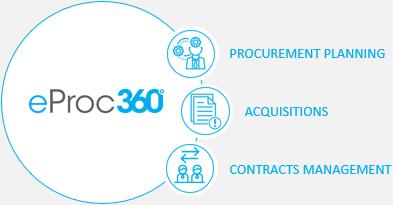 eProc360_Solution3