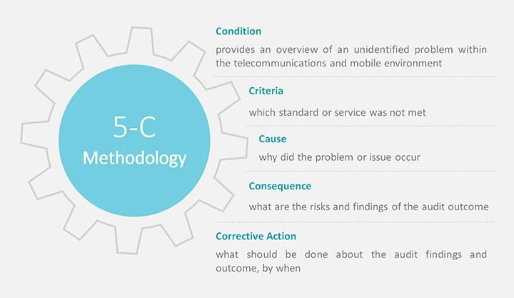 5-C-Methodology-v4_2