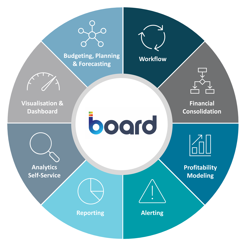 Board-Infographic-v2
